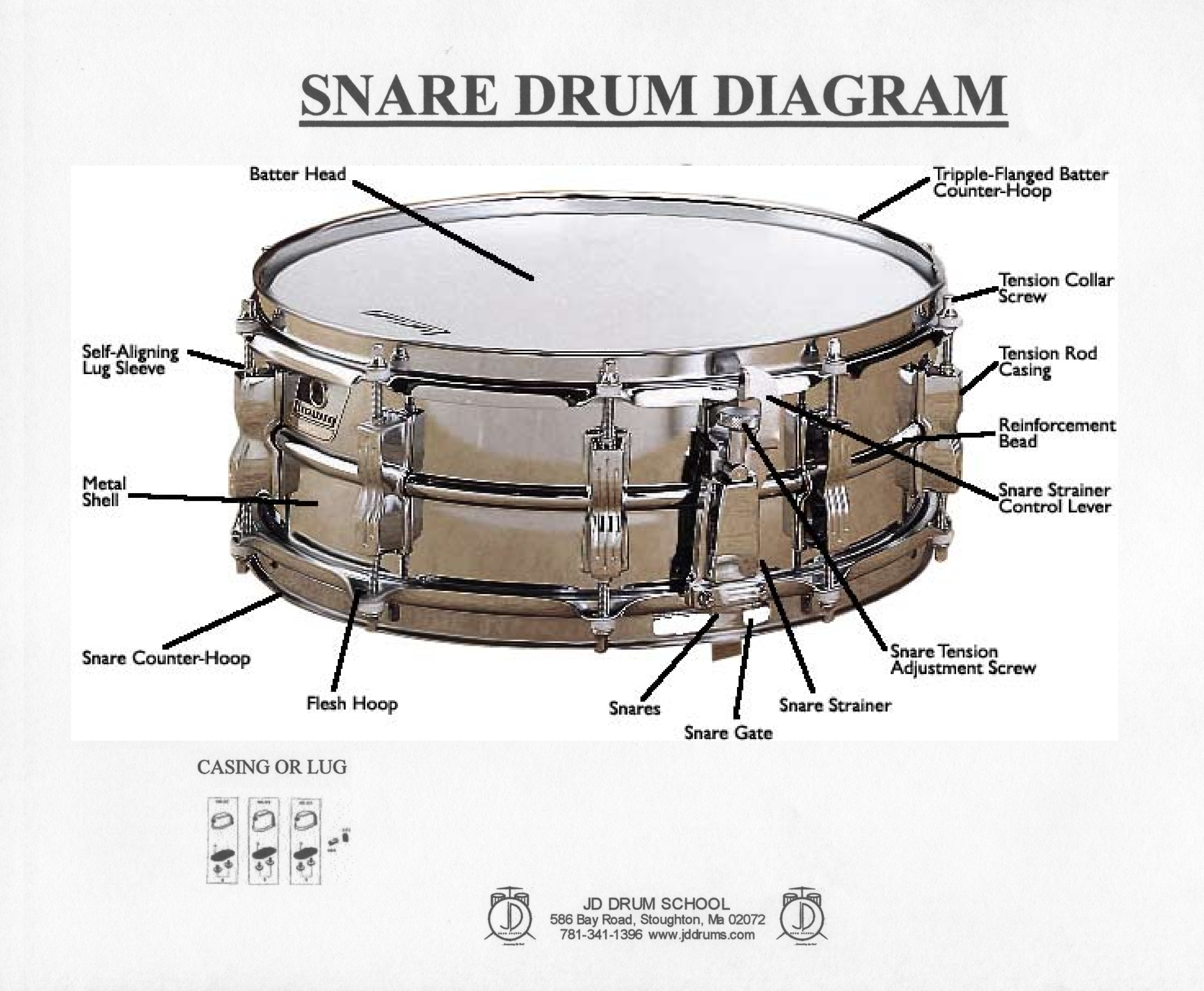 snare drum diagram library of wiring diagram u2022 rh jessascott co Snare Drum Drawing Drum Set Diagram
